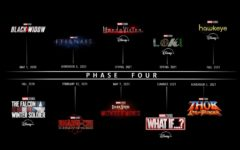 The slate for Marvel's Phase Four includes some intriguing films and series to debut on the new Disney + streaming channel.