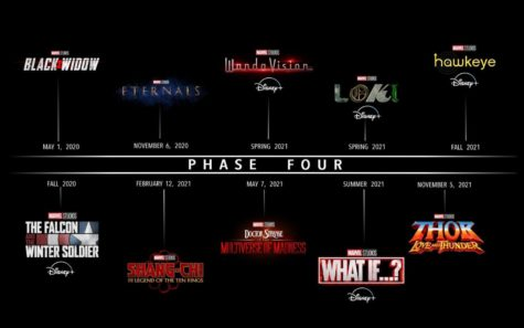 The slate for Marvel